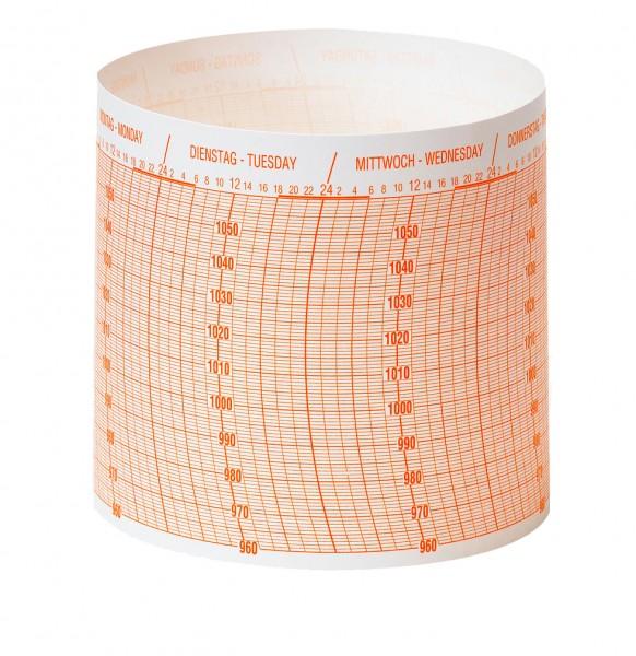Diagrammpapier für Trommelbarographen